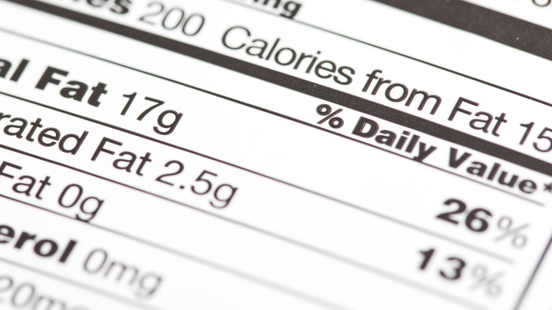 percent daily value on nutrition label